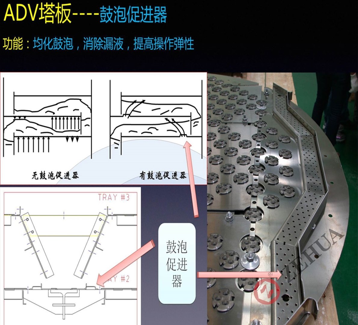 adv浮阀塔板图片